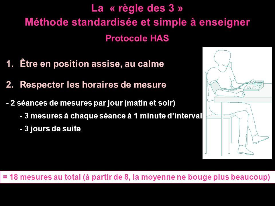 La « règle des 3 » Méthode standardisée et simple à enseigner Protocole HAS