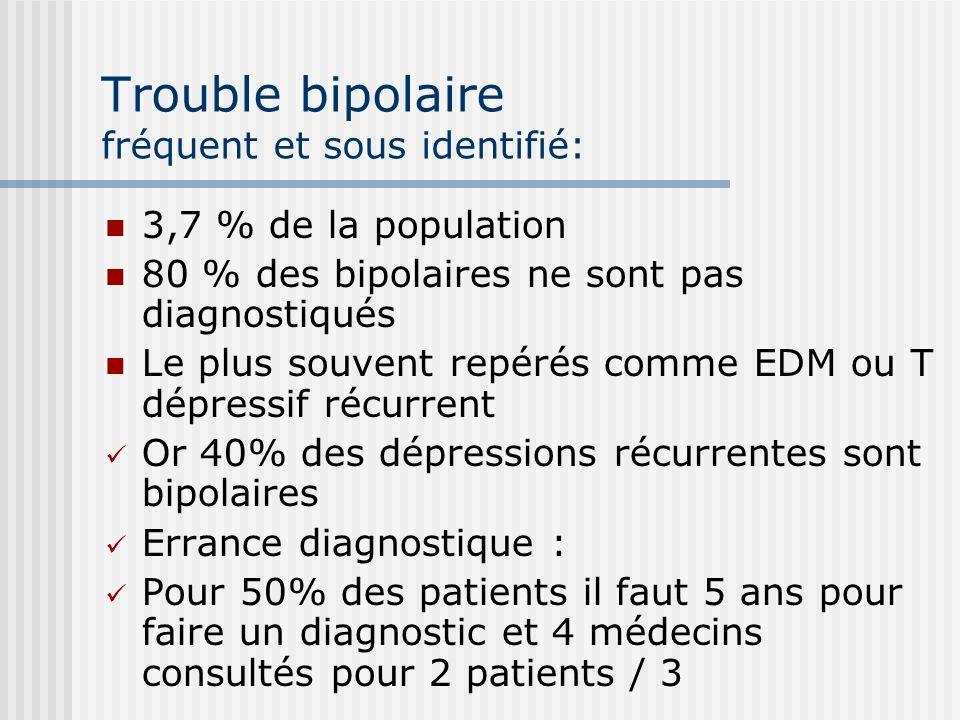 Trouble bipolaire fréquent et sous identifié: