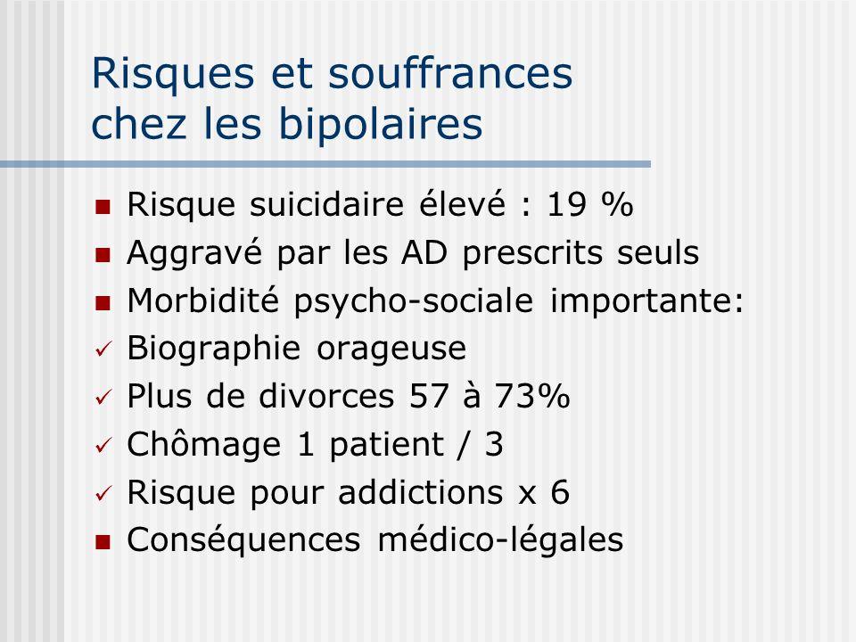 Risques et souffrances chez les bipolaires