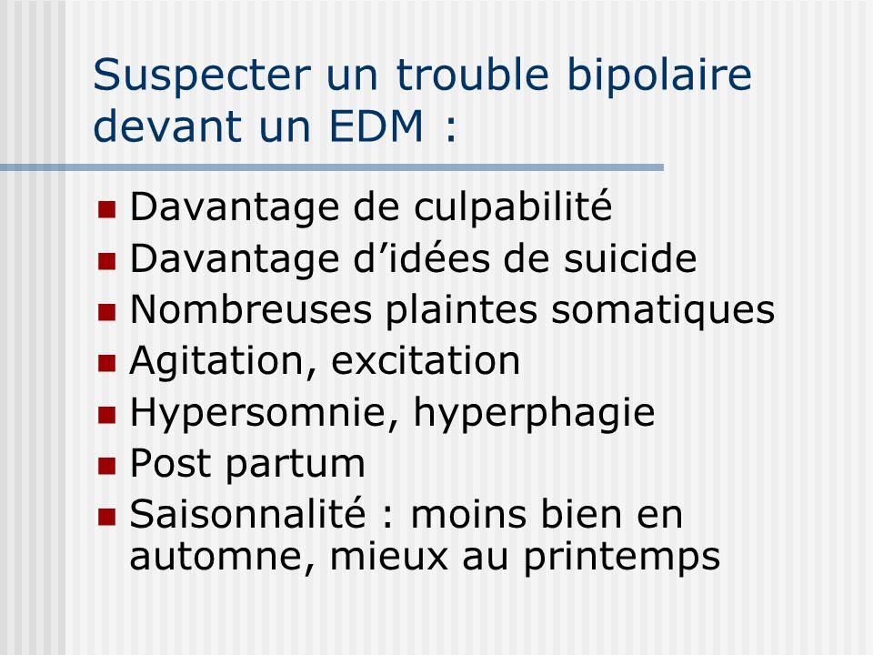 Suspecter un trouble bipolaire devant un EDM :