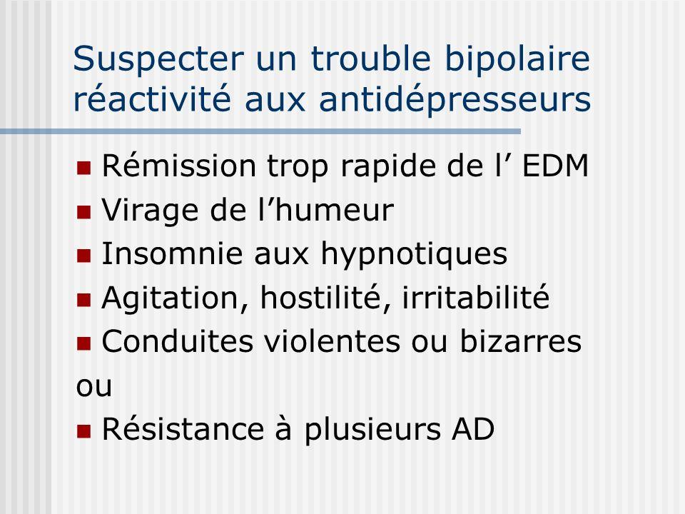 Suspecter un trouble bipolaire réactivité aux antidépresseurs