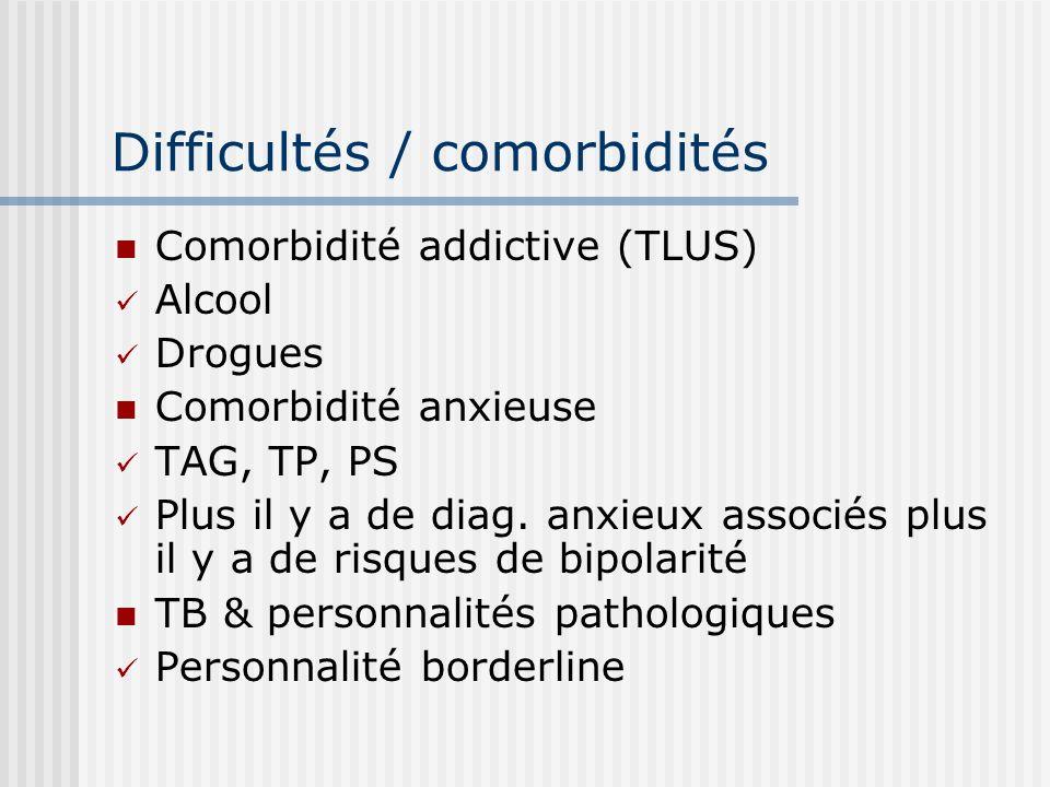 Difficultés / comorbidités