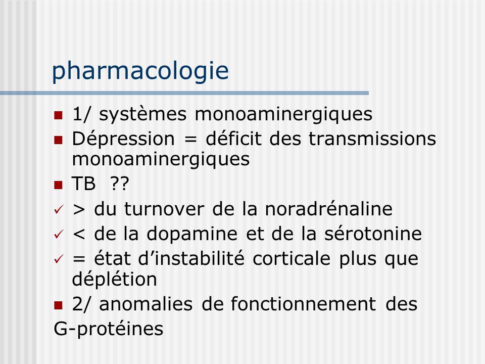 pharmacologie 1/ systèmes monoaminergiques