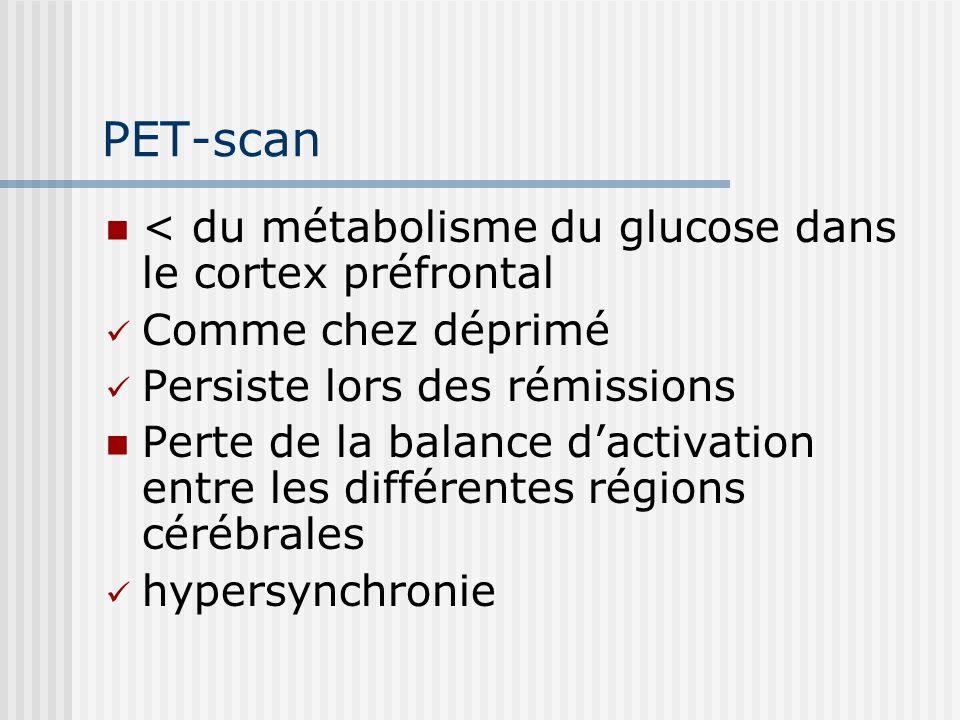 PET-scan < du métabolisme du glucose dans le cortex préfrontal