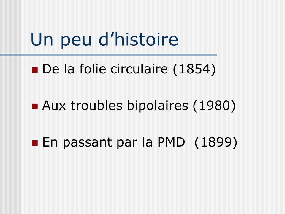 Un peu d'histoire De la folie circulaire (1854)