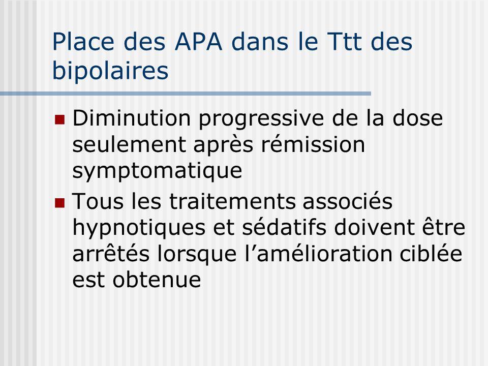Place des APA dans le Ttt des bipolaires