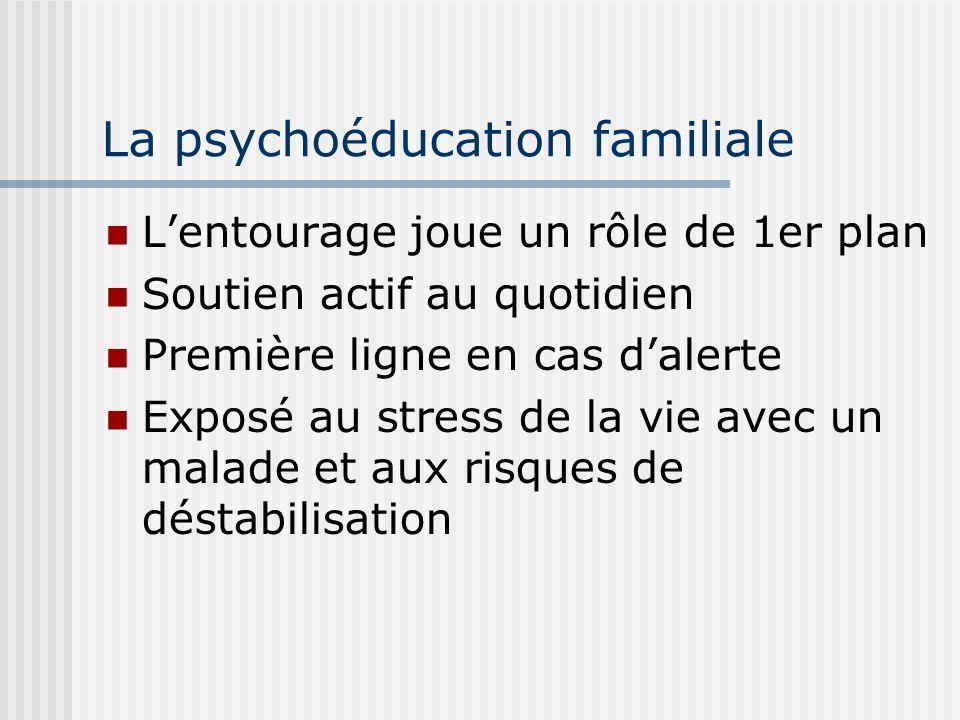 La psychoéducation familiale