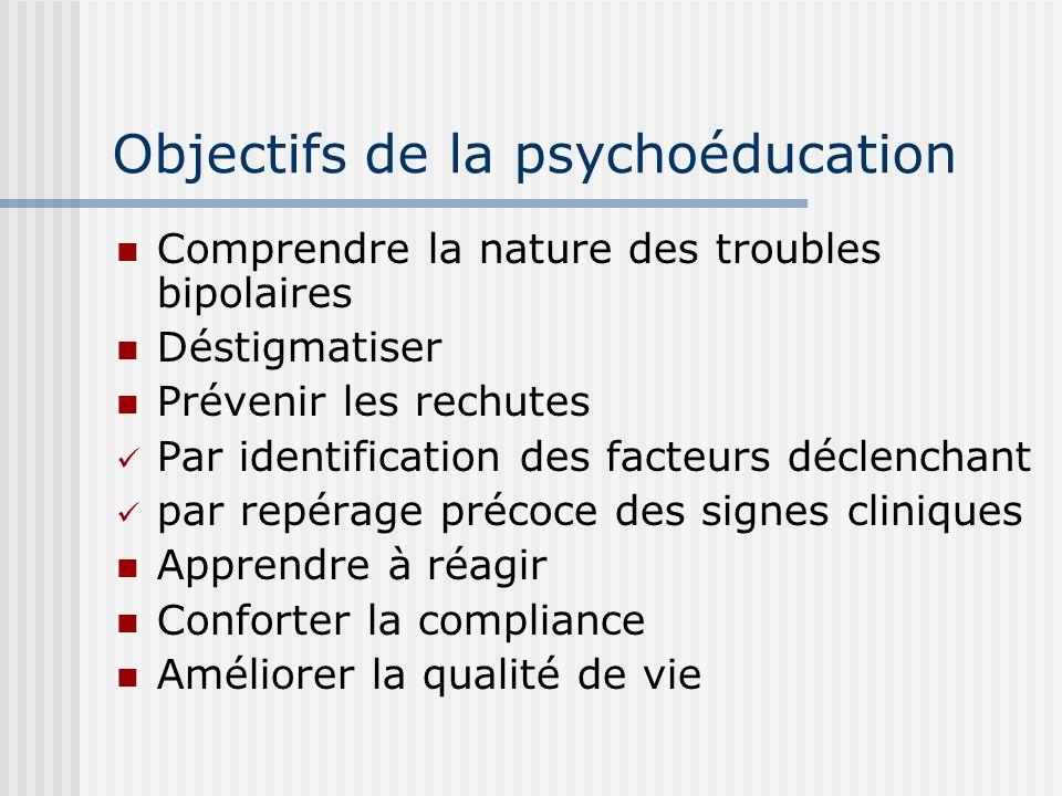 Objectifs de la psychoéducation