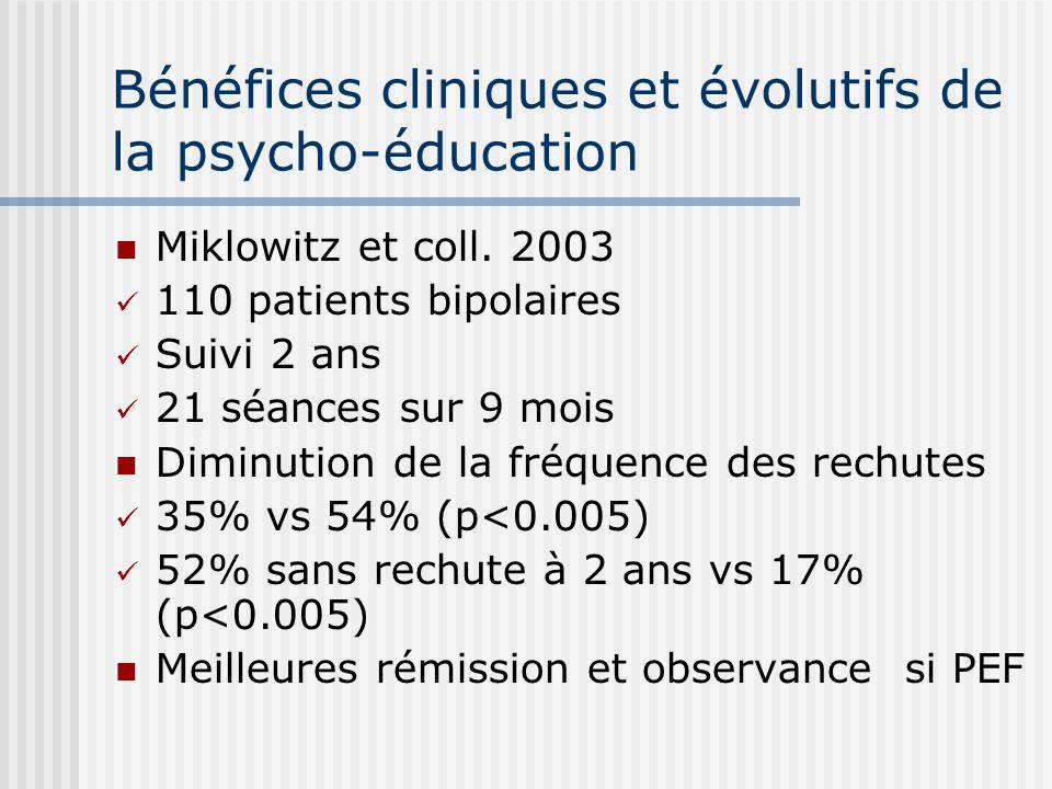 Bénéfices cliniques et évolutifs de la psycho-éducation