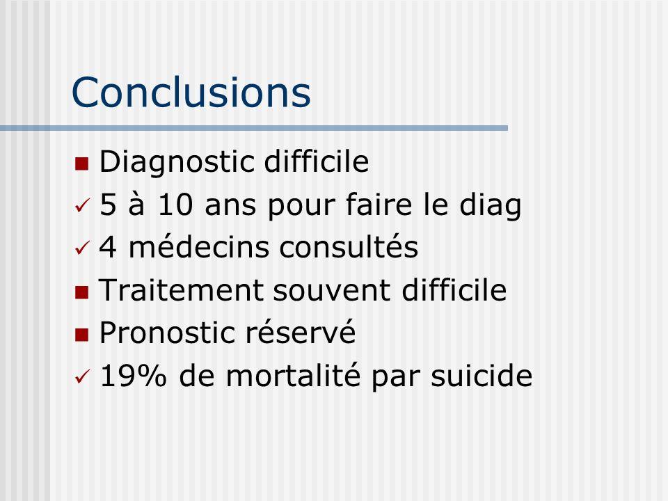 Conclusions Diagnostic difficile 5 à 10 ans pour faire le diag