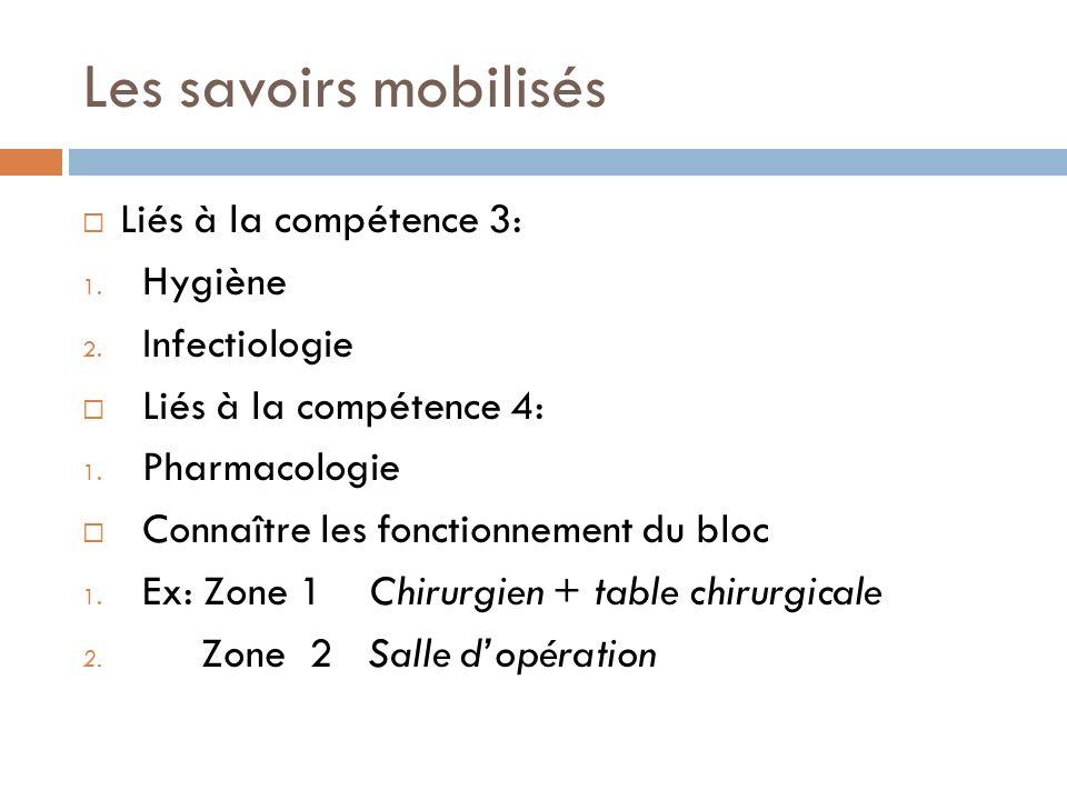 Les savoirs mobilisés Liés à la compétence 3: Hygiène Infectiologie