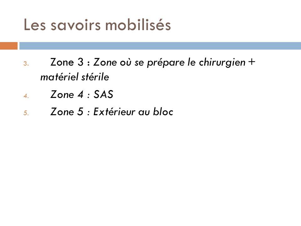Les savoirs mobilisés Zone 3 : Zone où se prépare le chirurgien + matériel stérile. Zone 4 : SAS.