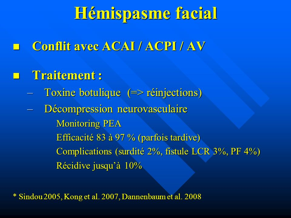 Hémispasme facial Conflit avec ACAI / ACPI / AV Traitement :