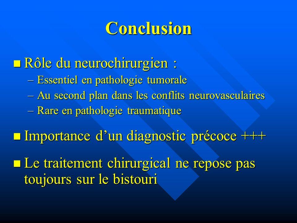 Conclusion Rôle du neurochirurgien :