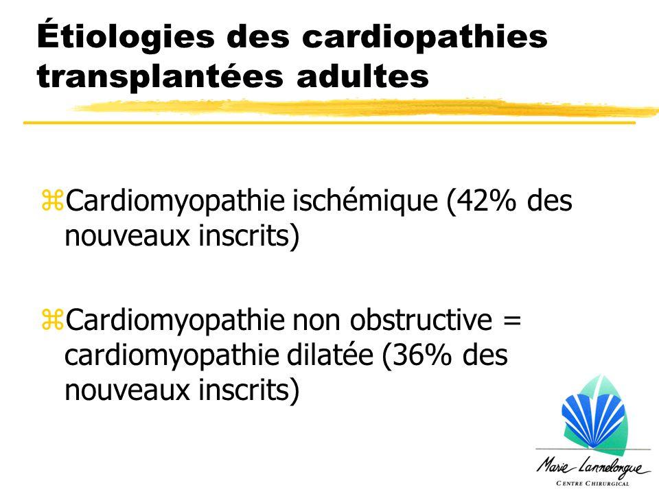 Étiologies des cardiopathies transplantées adultes