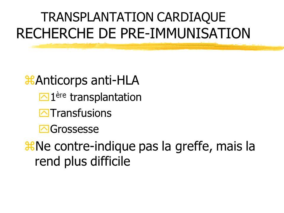 TRANSPLANTATION CARDIAQUE RECHERCHE DE PRE-IMMUNISATION