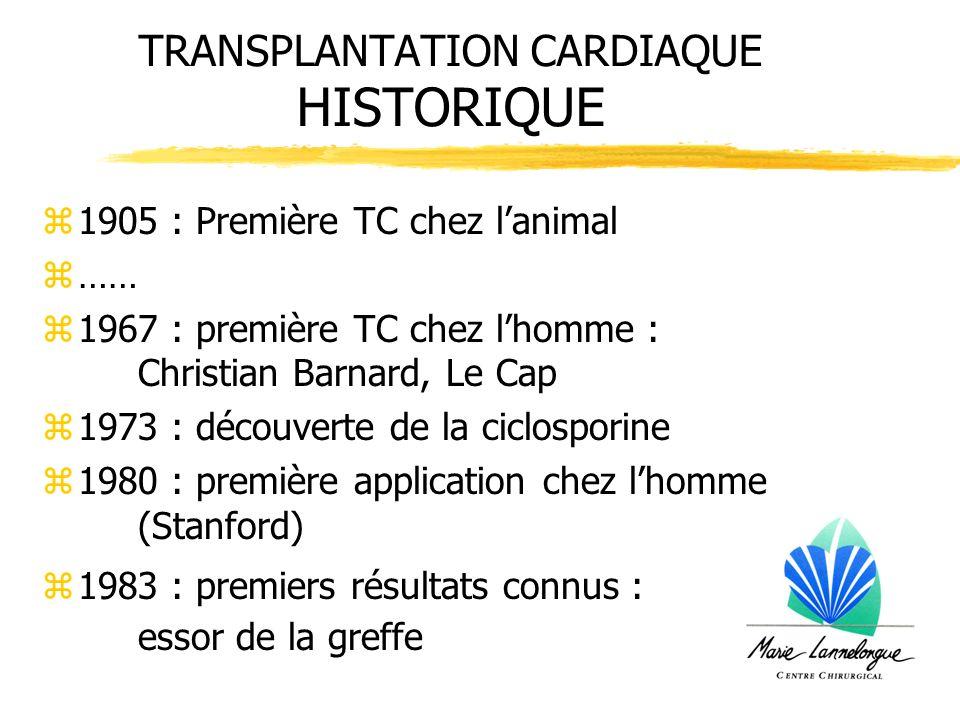 TRANSPLANTATION CARDIAQUE HISTORIQUE