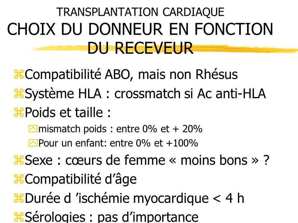 TRANSPLANTATION CARDIAQUE CHOIX DU DONNEUR EN FONCTION DU RECEVEUR
