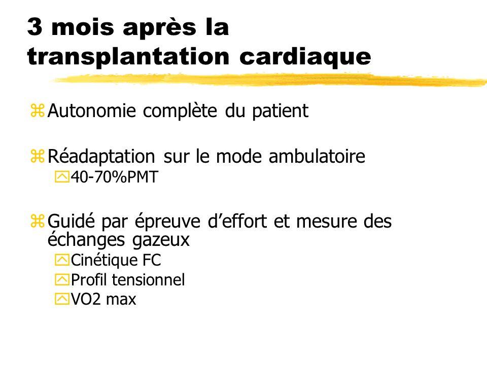 3 mois après la transplantation cardiaque