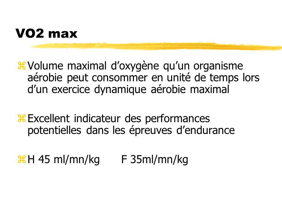 VO2 max Volume maximal d'oxygène qu'un organisme aérobie peut consommer en unité de temps lors d'un exercice dynamique aérobie maximal.