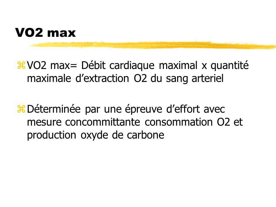 VO2 max VO2 max= Débit cardiaque maximal x quantité maximale d'extraction O2 du sang arteriel.