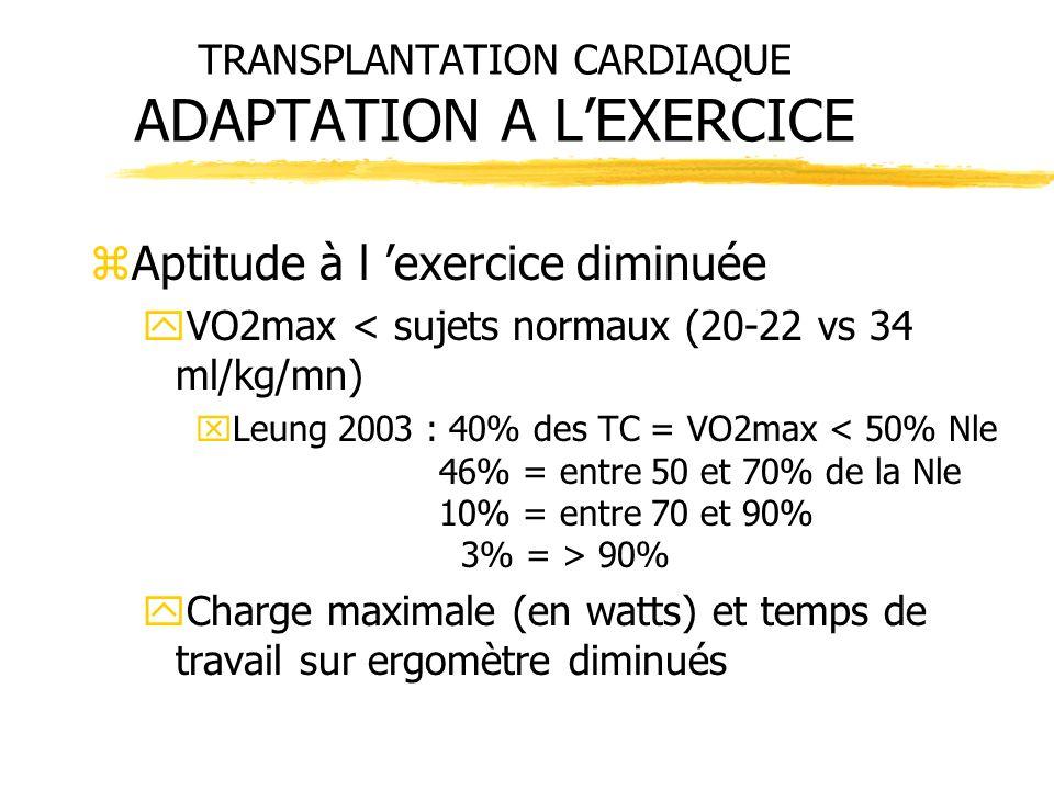 TRANSPLANTATION CARDIAQUE ADAPTATION A L'EXERCICE