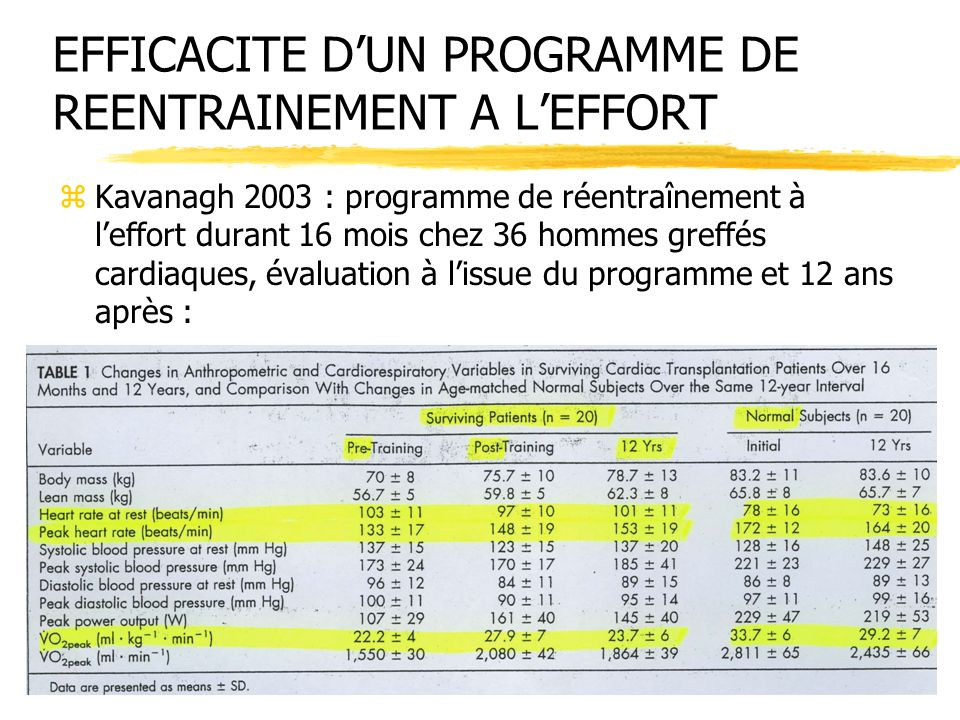 EFFICACITE D'UN PROGRAMME DE REENTRAINEMENT A L'EFFORT