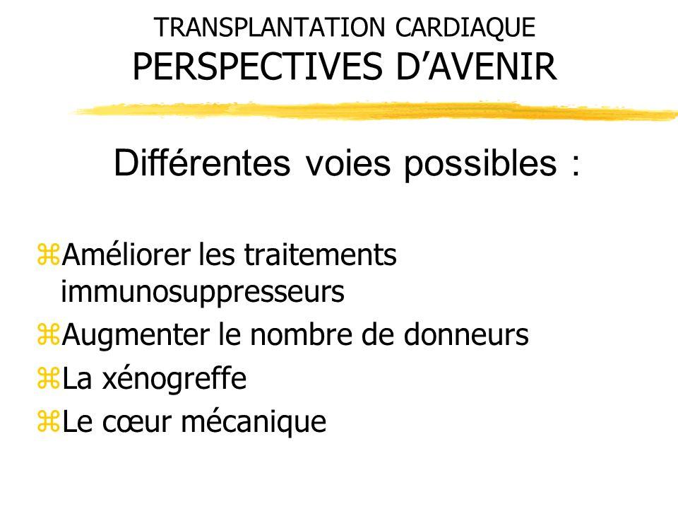 TRANSPLANTATION CARDIAQUE PERSPECTIVES D'AVENIR