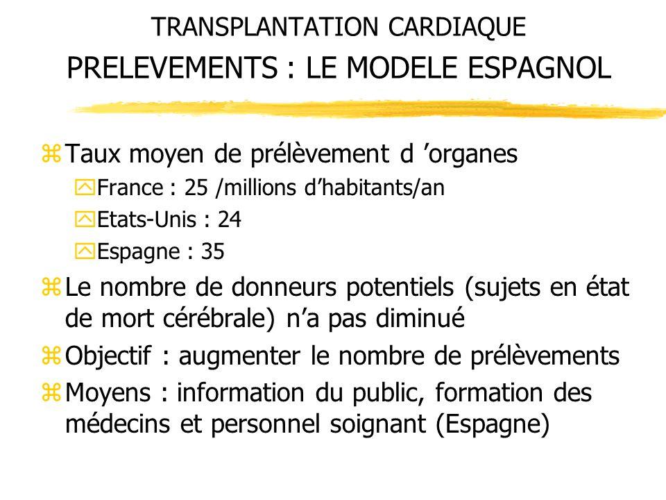 TRANSPLANTATION CARDIAQUE PRELEVEMENTS : LE MODELE ESPAGNOL