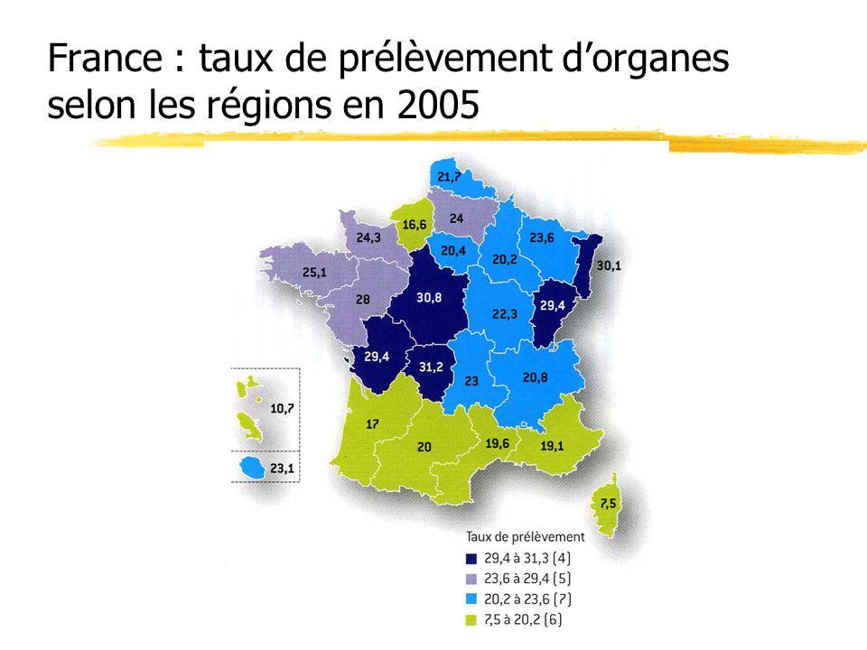 France : taux de prélèvement d'organes selon les régions en 2005