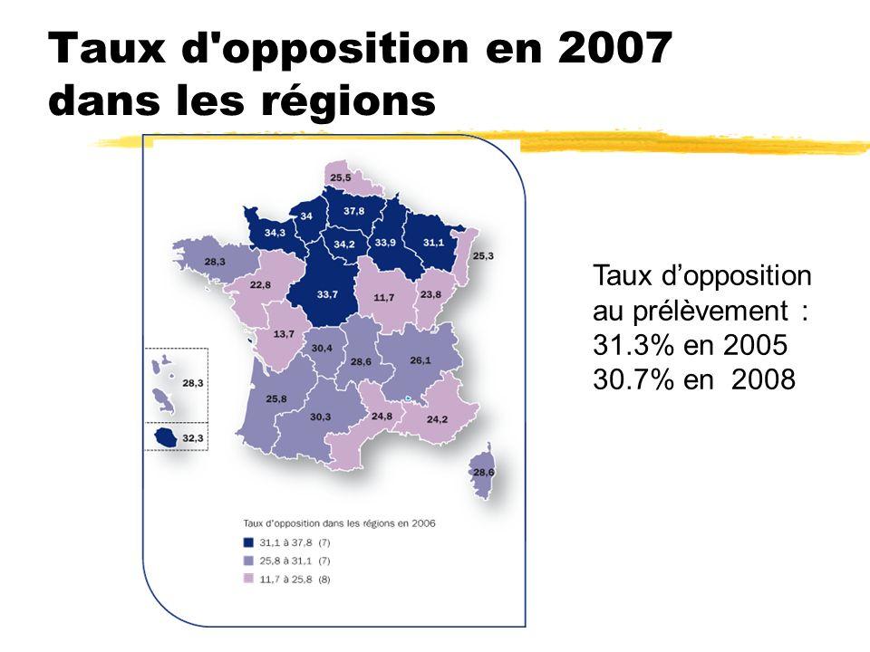Taux d opposition en 2007 dans les régions