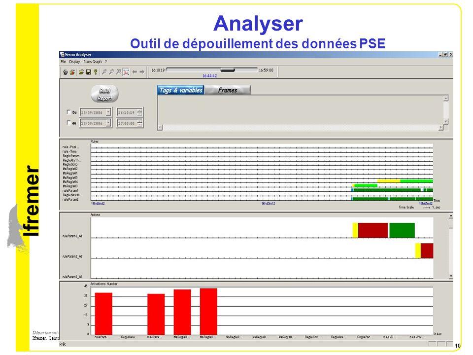 Analyser Outil de dépouillement des données PSE