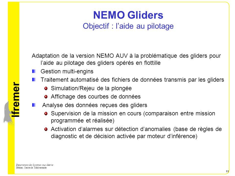 NEMO Gliders Objectif : l'aide au pilotage