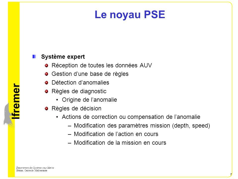 Le noyau PSE Système expert Réception de toutes les données AUV