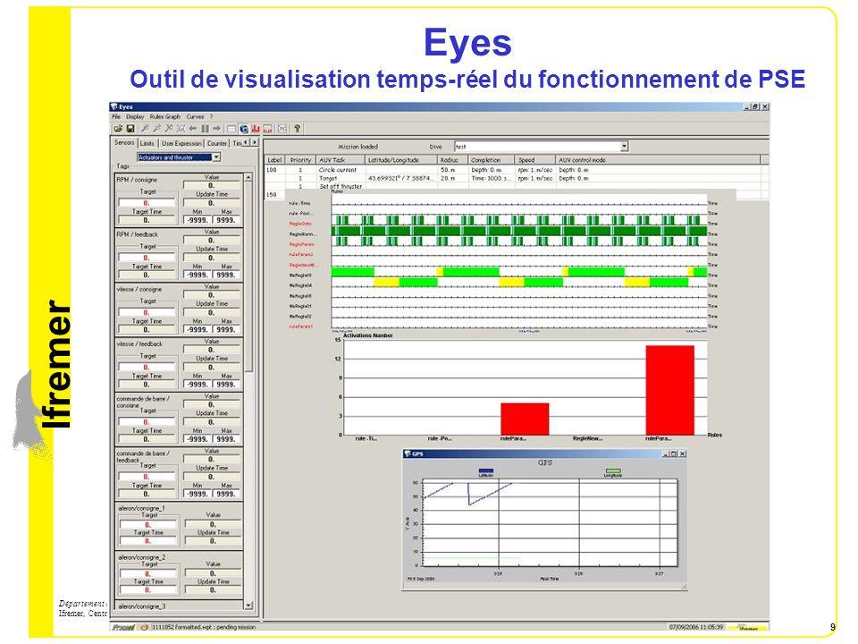 Eyes Outil de visualisation temps-réel du fonctionnement de PSE