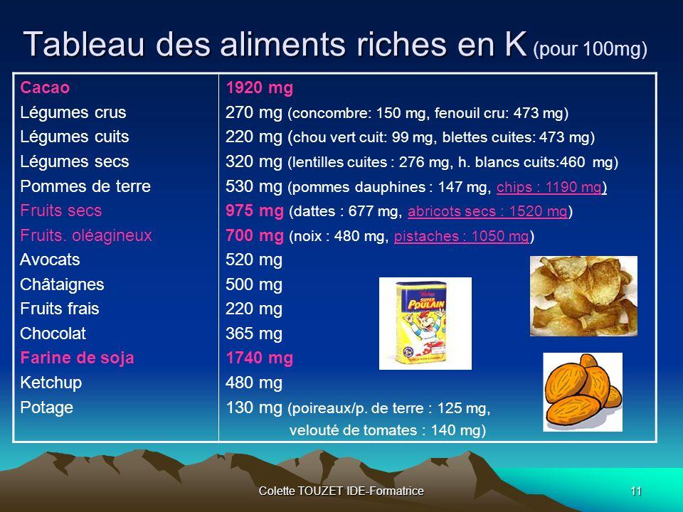 Tableau des aliments riches en K (pour 100mg)