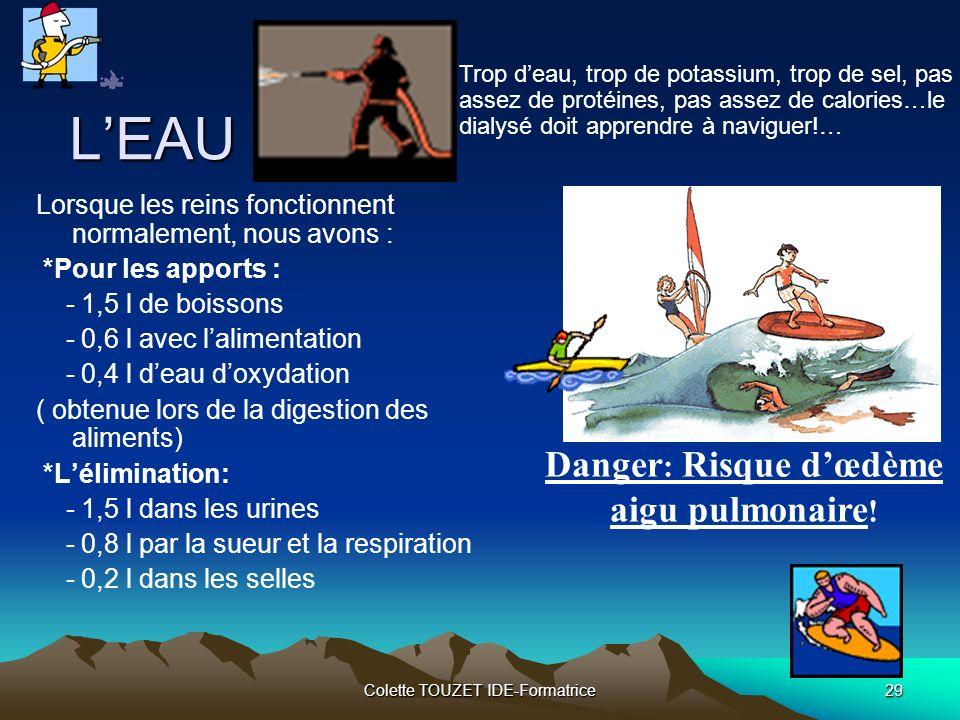 Danger: Risque d'œdème aigu pulmonaire!