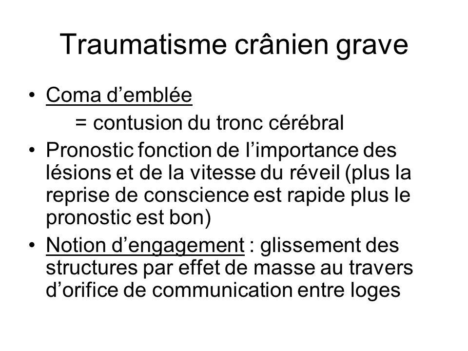 Traumatisme crânien grave