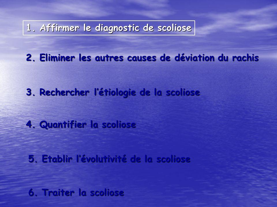 1. Affirmer le diagnostic de scoliose