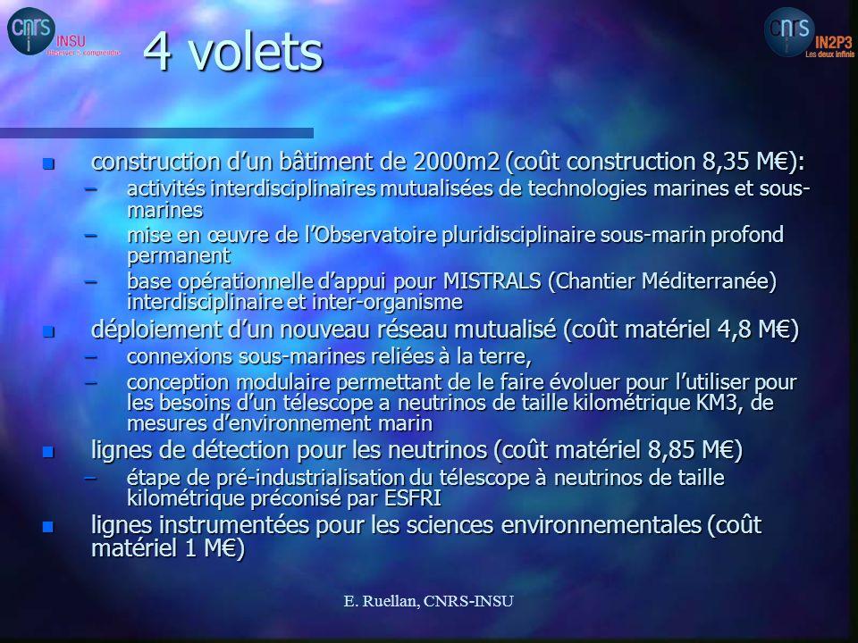 4 voletsconstruction d'un bâtiment de 2000m2 (coût construction 8,35 M€):