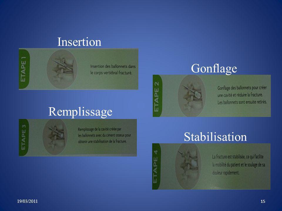 Insertion Gonflage Remplissage Stabilisation 19/03/2011