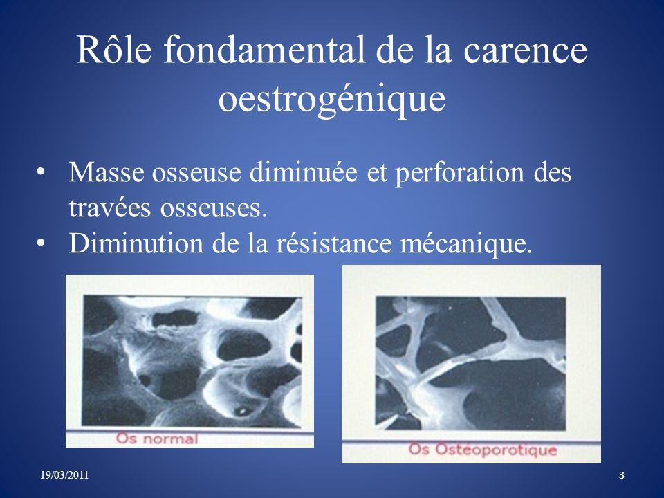Rôle fondamental de la carence oestrogénique