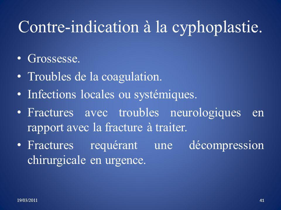 Contre-indication à la cyphoplastie.