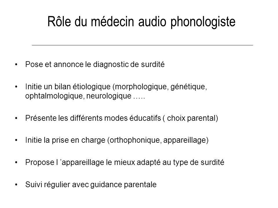 Rôle du médecin audio phonologiste