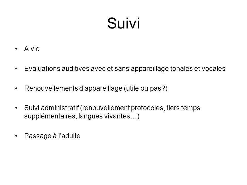 Suivi A vie. Evaluations auditives avec et sans appareillage tonales et vocales. Renouvellements d'appareillage (utile ou pas )