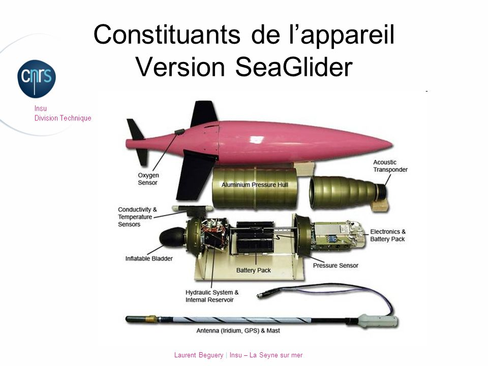 Constituants de l'appareil Version SeaGlider