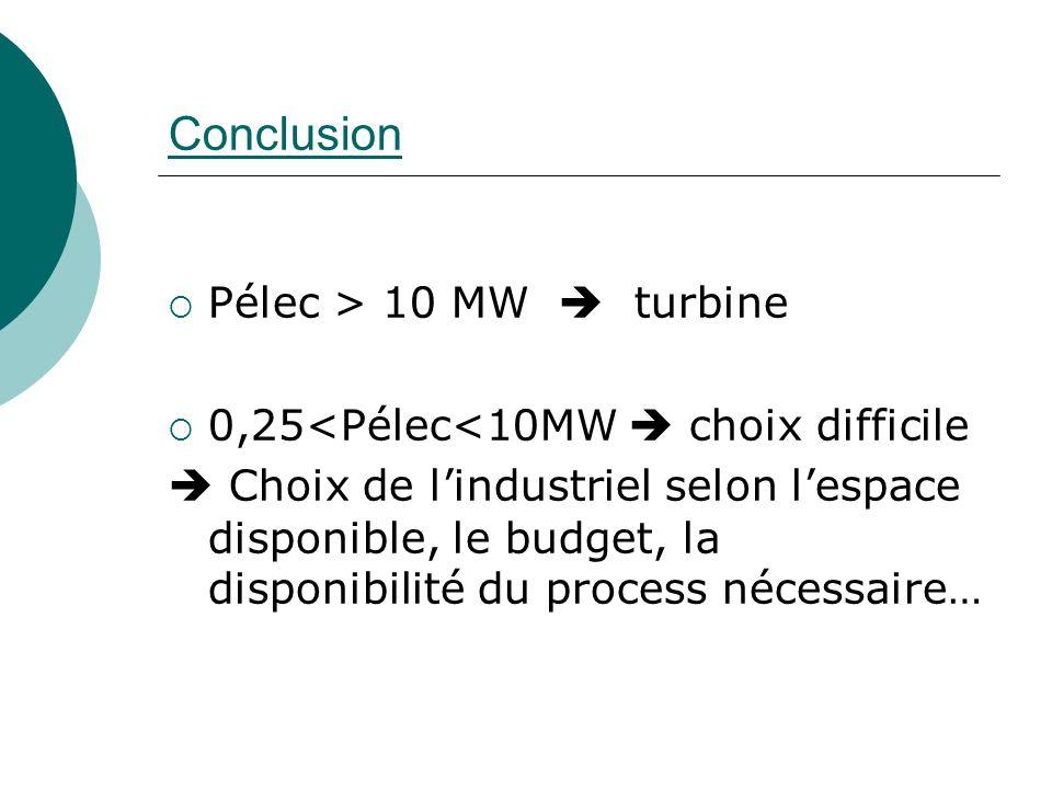 Conclusion Pélec > 10 MW  turbine