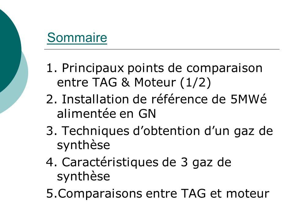 Sommaire 1. Principaux points de comparaison entre TAG & Moteur (1/2)