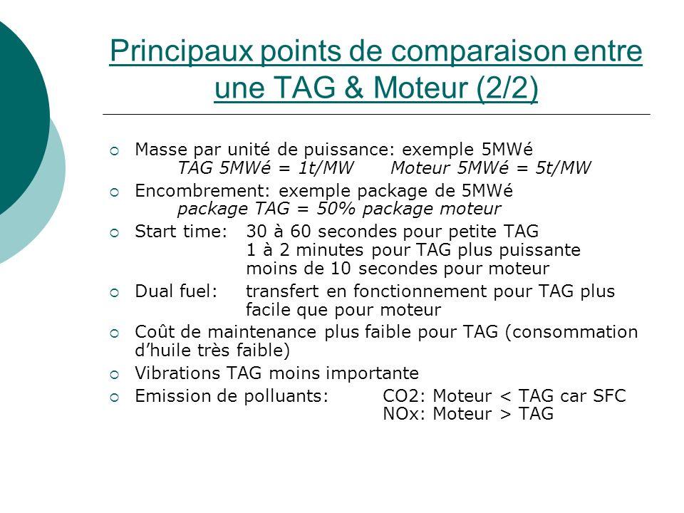 Principaux points de comparaison entre une TAG & Moteur (2/2)