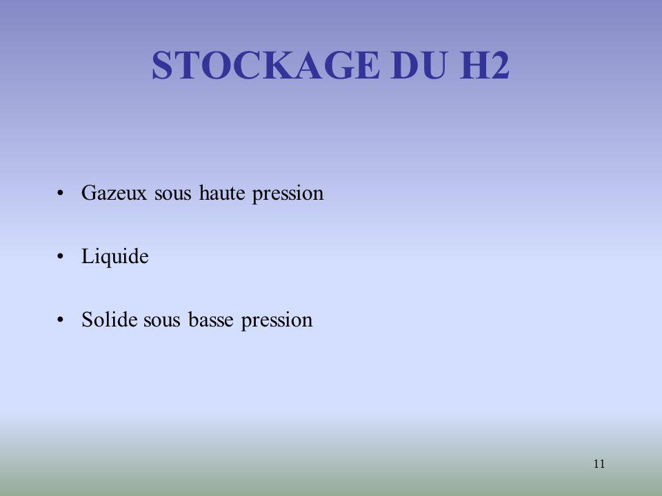 STOCKAGE DU H2 Gazeux sous haute pression Liquide